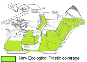 bioplastic automobile-1