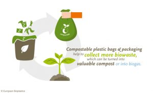 compostable plastics